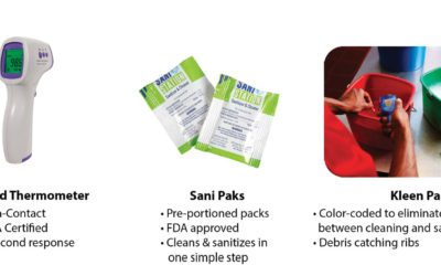 Safety & Sanitation Solutions from CFS Brands